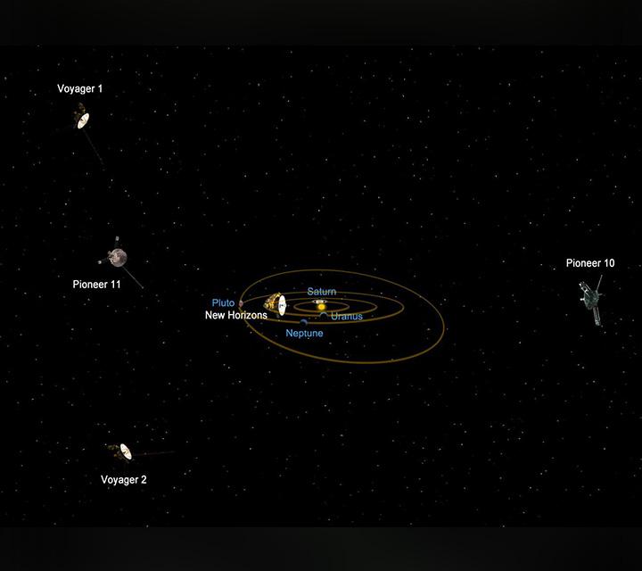 بلوتو,مسبار,نيو,هورايزون,الفضاء,ناسا