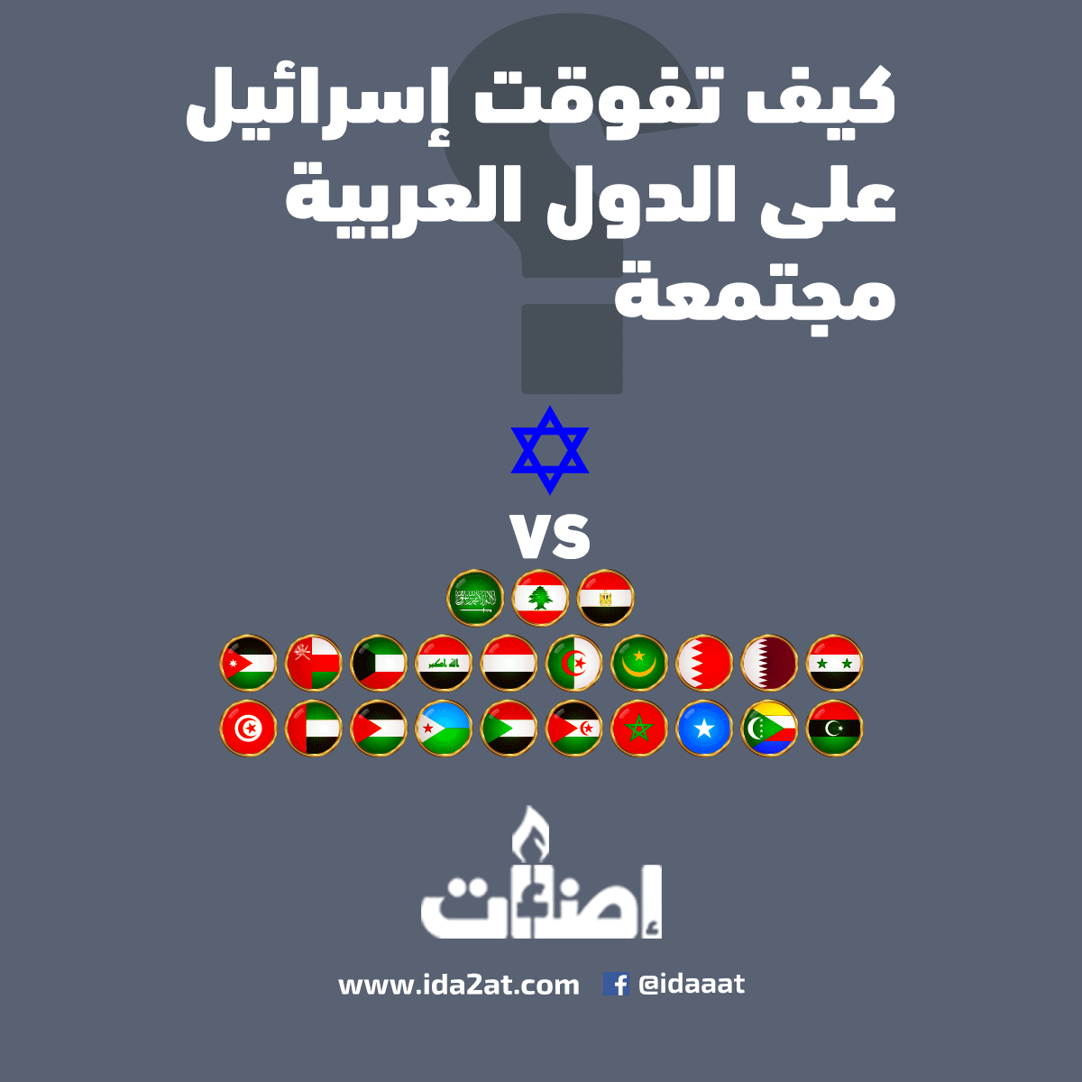 إسرائيل تتفوق على العرب، إنفو جرافيك