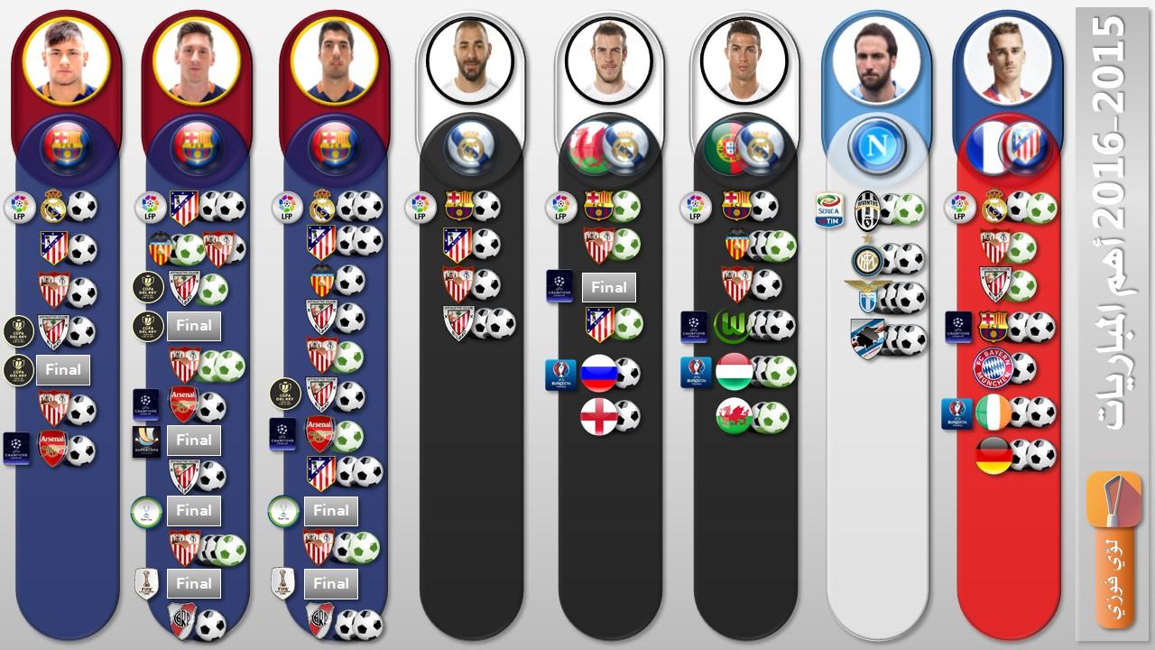 أفضل لاعب في أوروبا - برشلونة - ريال مدريد - ميسي - رونالدو - بالون دور