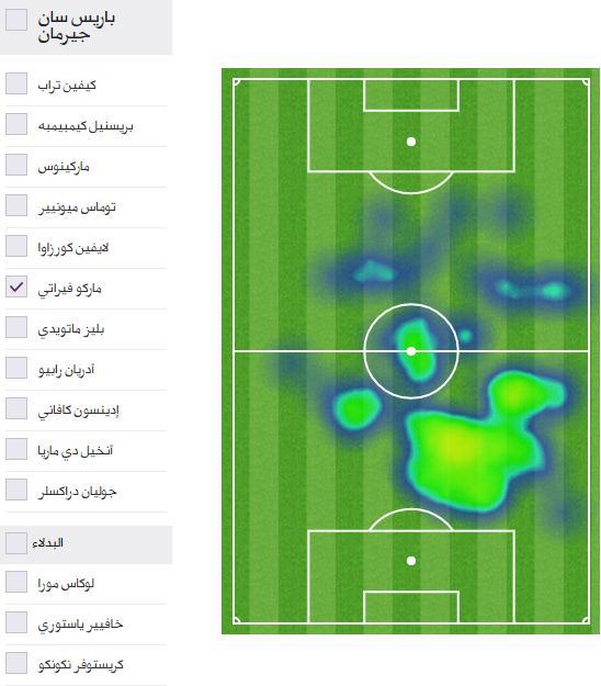 الخريطة الحرارية للإيطالي ماركو فيراتي أثناء المباراة، المصدر : www.bein.com