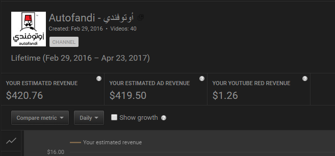 يوتيوب أرباح مصر يوتيوبرز