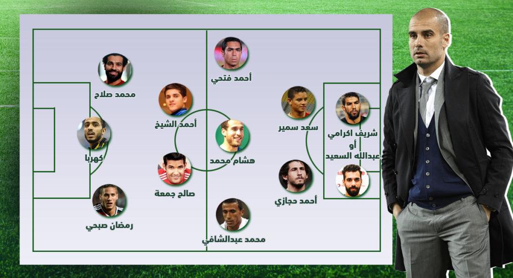 تشكيل بيب جوارديولا، بيب جوارديولا، منتخب مصر