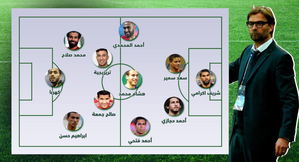 تشكيل يورجن كلوب، يورجن كلوب، منتخب مصر