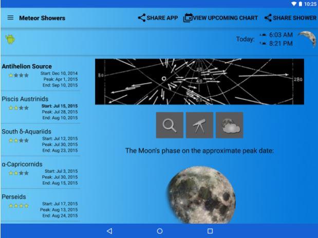 تطبيقات فلكية، أندرويد، iOS، فلك، رصد فلكي