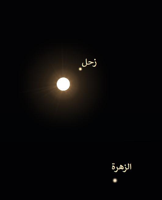 فلك، رصد فلكي، سماء الليل، ديسمبر، كانون الأول