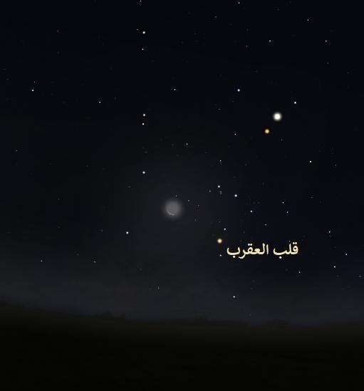 فلك، رصد فلكي، سماء الليل