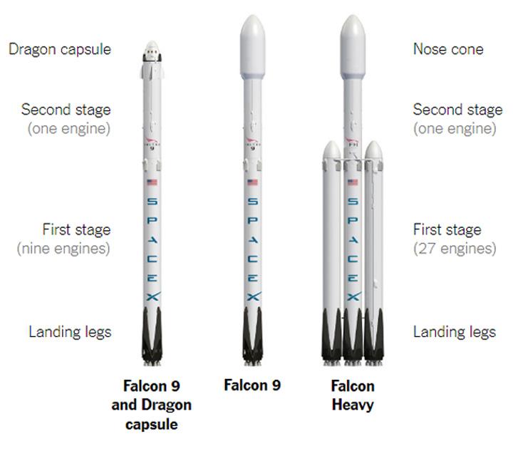 SpaceX,المريخ,فالكون9,هيفي,الفضاء,إيلون,ماسك