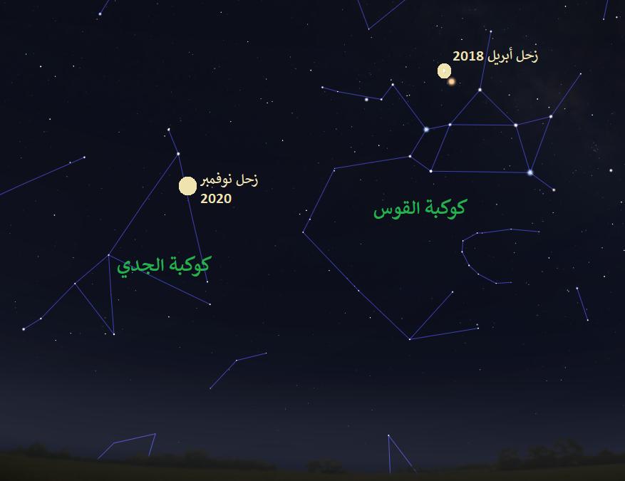 رصد الكواكب، رصد فلكي، سماء الليل، رصد، سماء، المشتري، رزحل، الزهرة