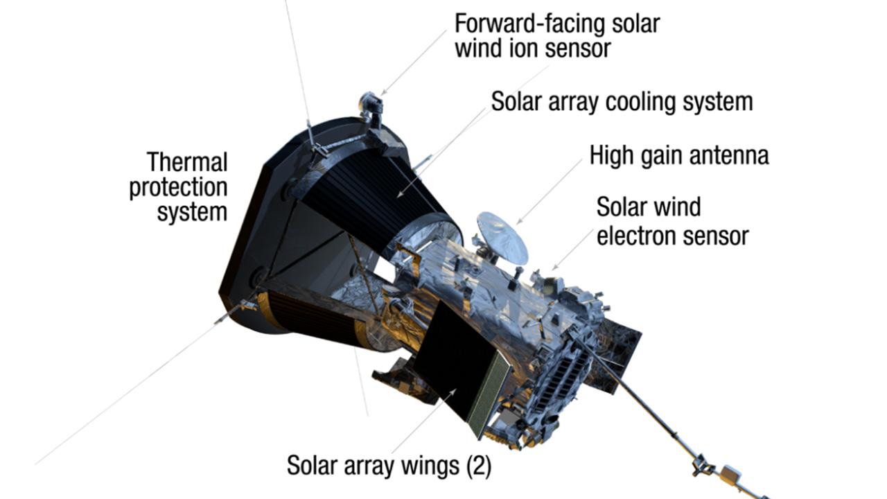 مسبار باركر الفضائي, ناسا, دلتا فور هيفي, صاروخ فضاء, فضاء, فلك
