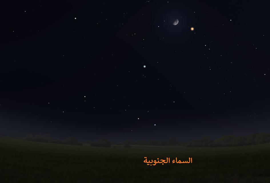 رصد فلكي، سماء الليل، سماء
