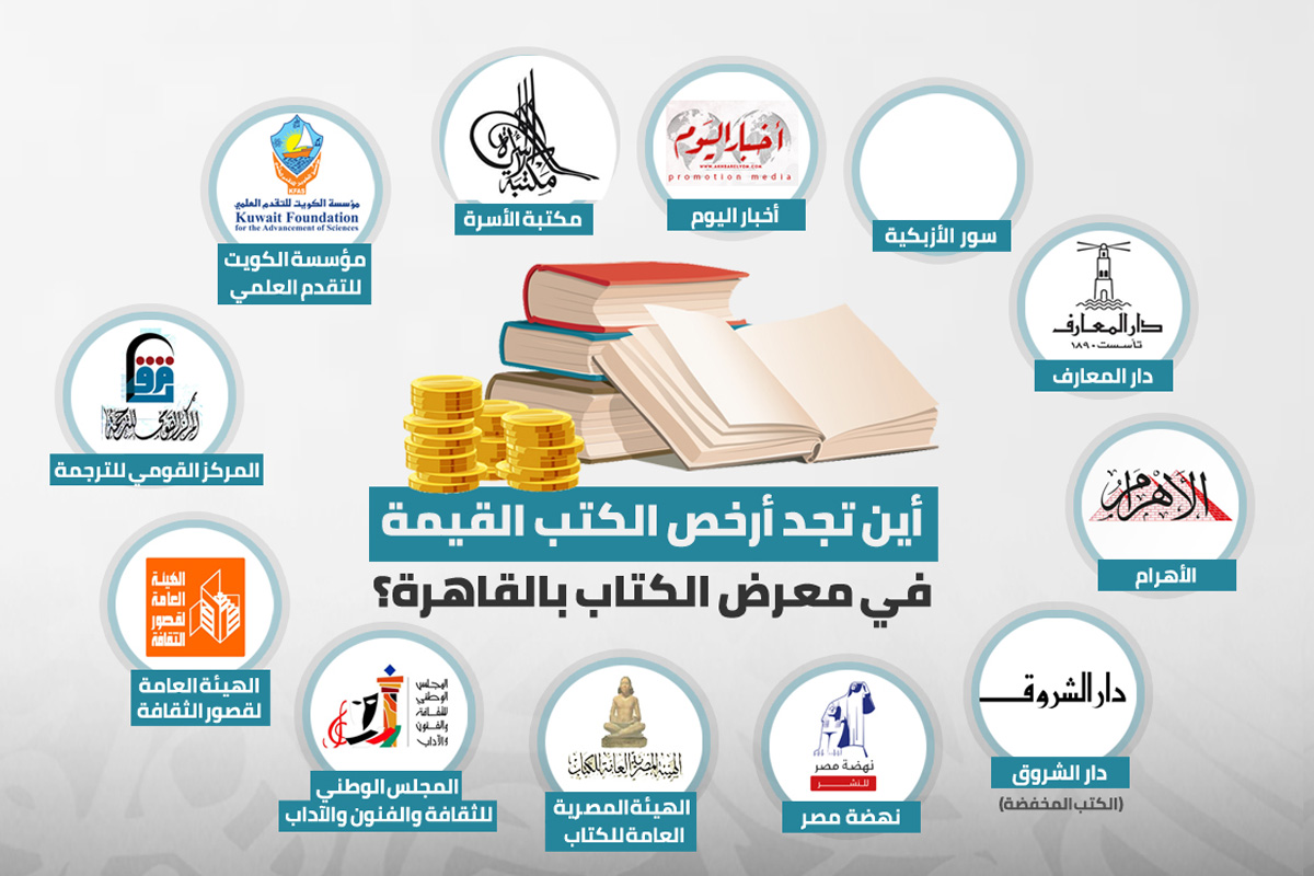 معرض الكتاب بالقاهرة 2019, كتب, دور النشر