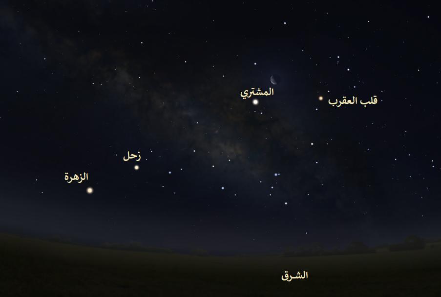 القمر، بدرًا، يقف قريبًا من ألمع نجوم برج الأسد، ويسمى قلب الأسد Regulus أو المليك، حينما يخرج البدر بالقرب من نجم ما يعني ذلك أن النجم نفسه في لحظة التقابل.