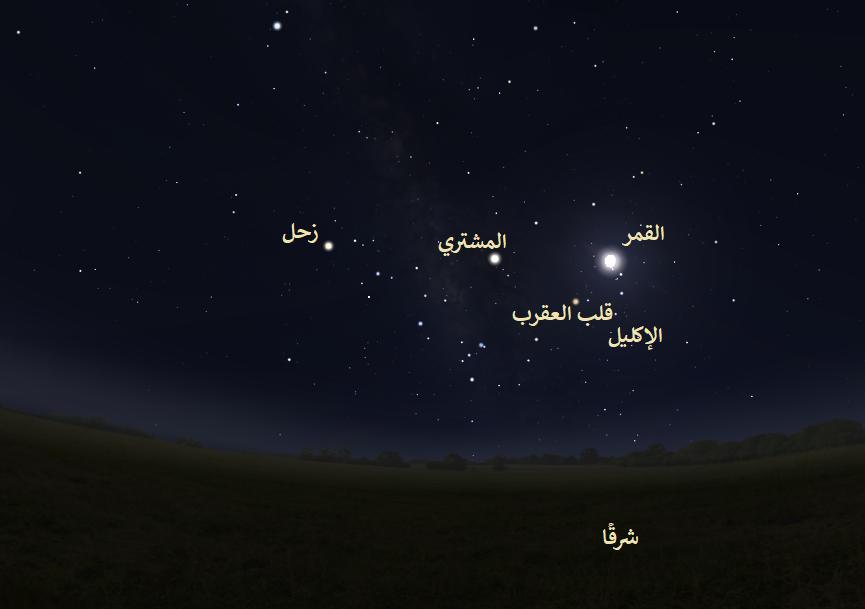 رصد فلكي، فلك، سماء الليلة، سماء إبريل