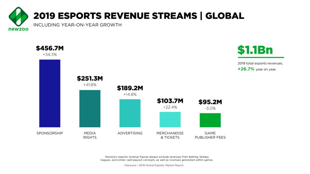 ألعاب، Gaming، بلاي ستيشن، اكس بوكس