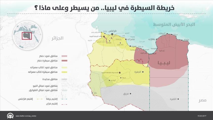 خريطة السيطرة في ليبيا، حفتر