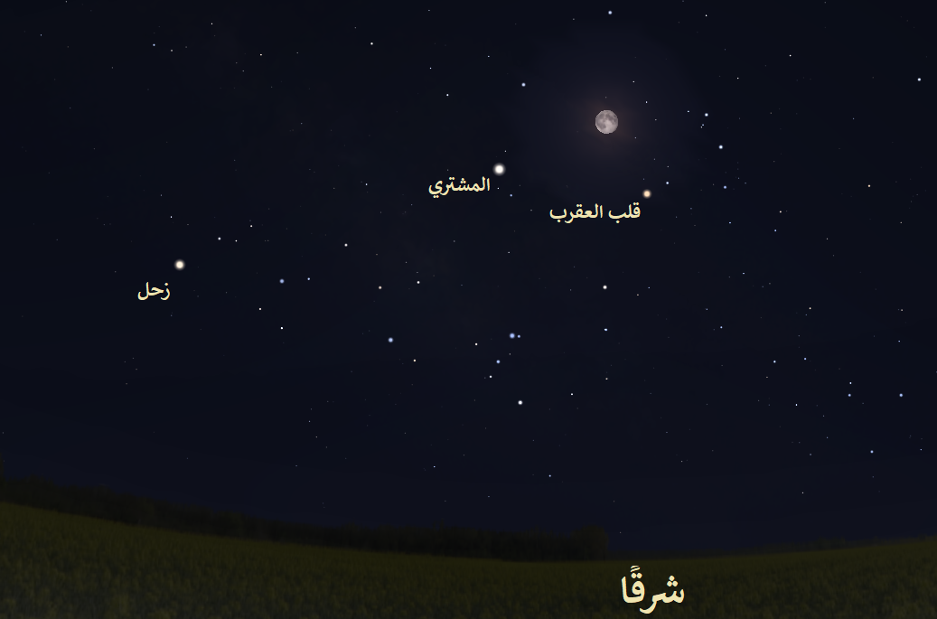 رصد فلكي، سماء الليل، الرصد، رصد السماء، فلك