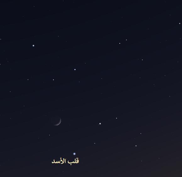 رصد فلكي، سماء الليل، أحداث فلكية
