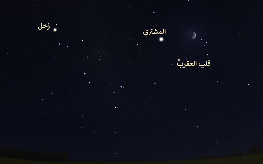 سماء الليل الوطن العربي سبتمبر 2019