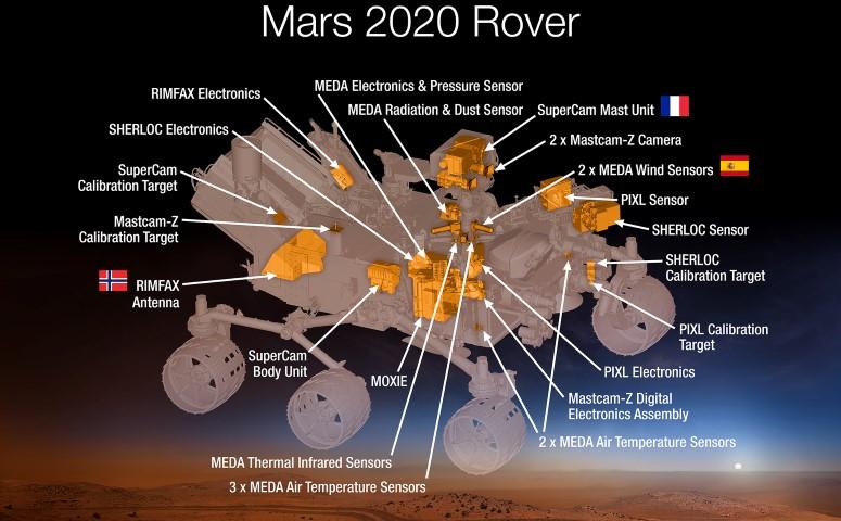 مكونات عربة مريخ 2020 مارس روفر 2020