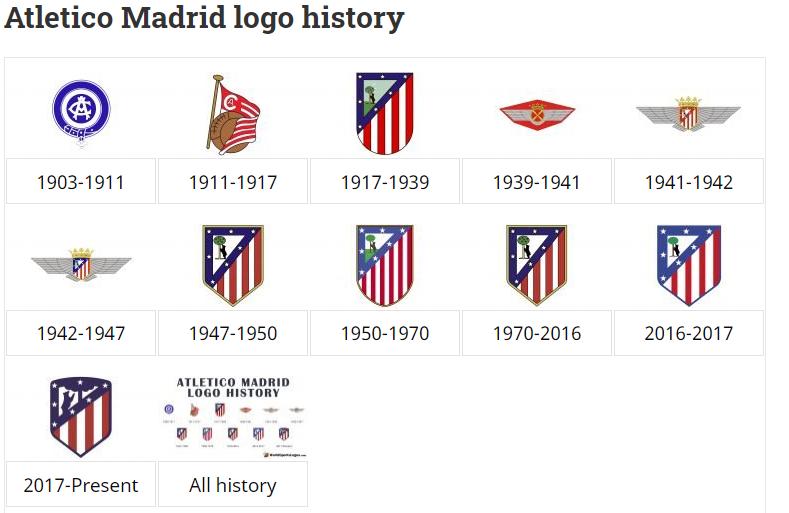 أتليتكو مدريد، الدوري الأسباني، الليجا