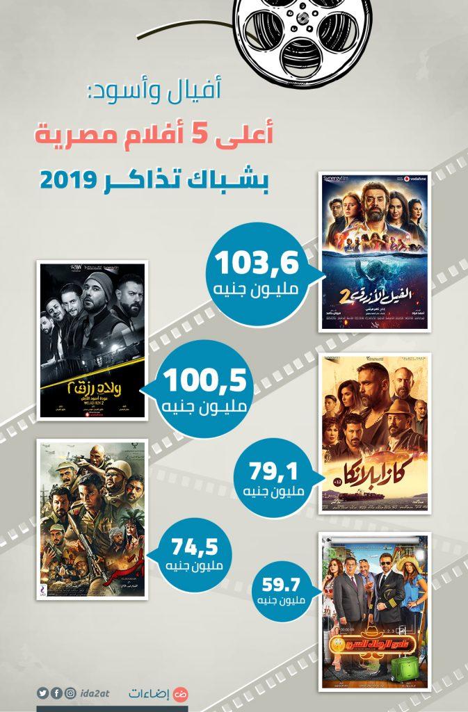 شباك التذاكر أفلام مصرية