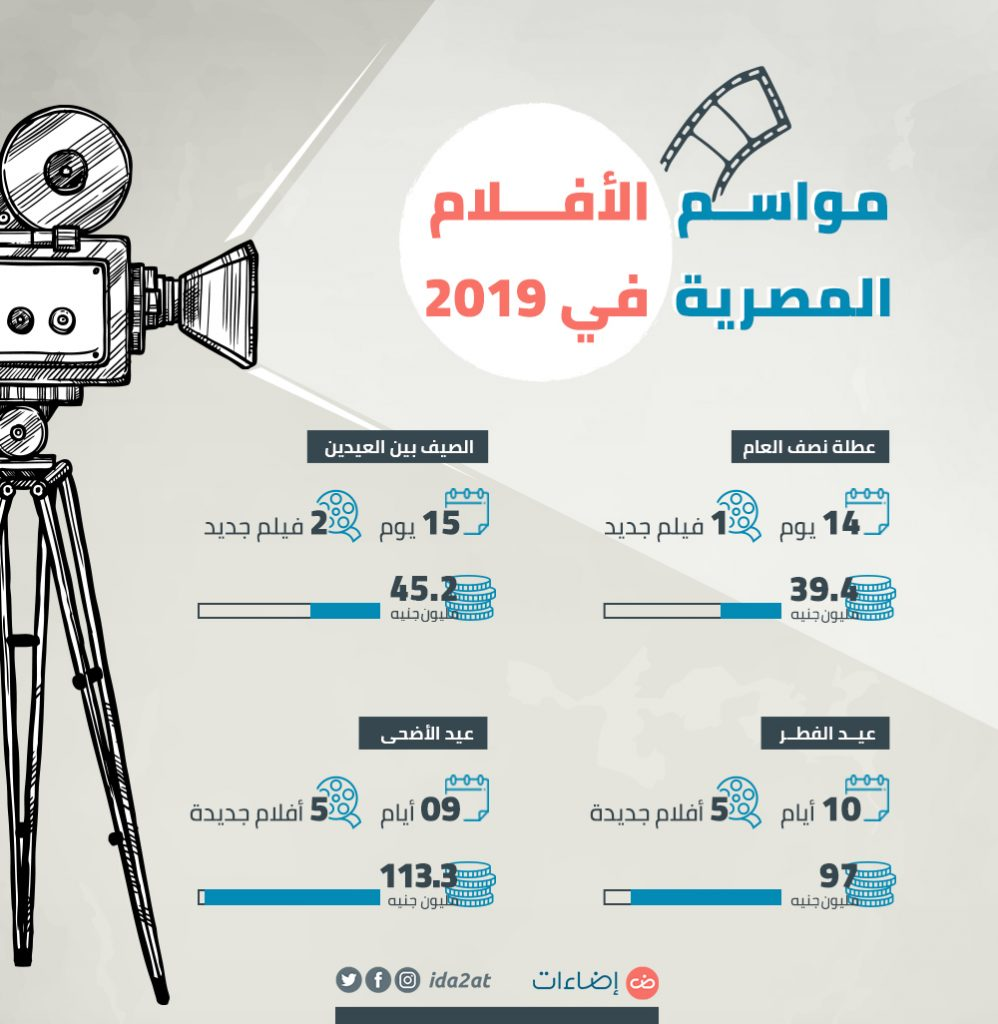 مواسم الأفلام المصرية 2019