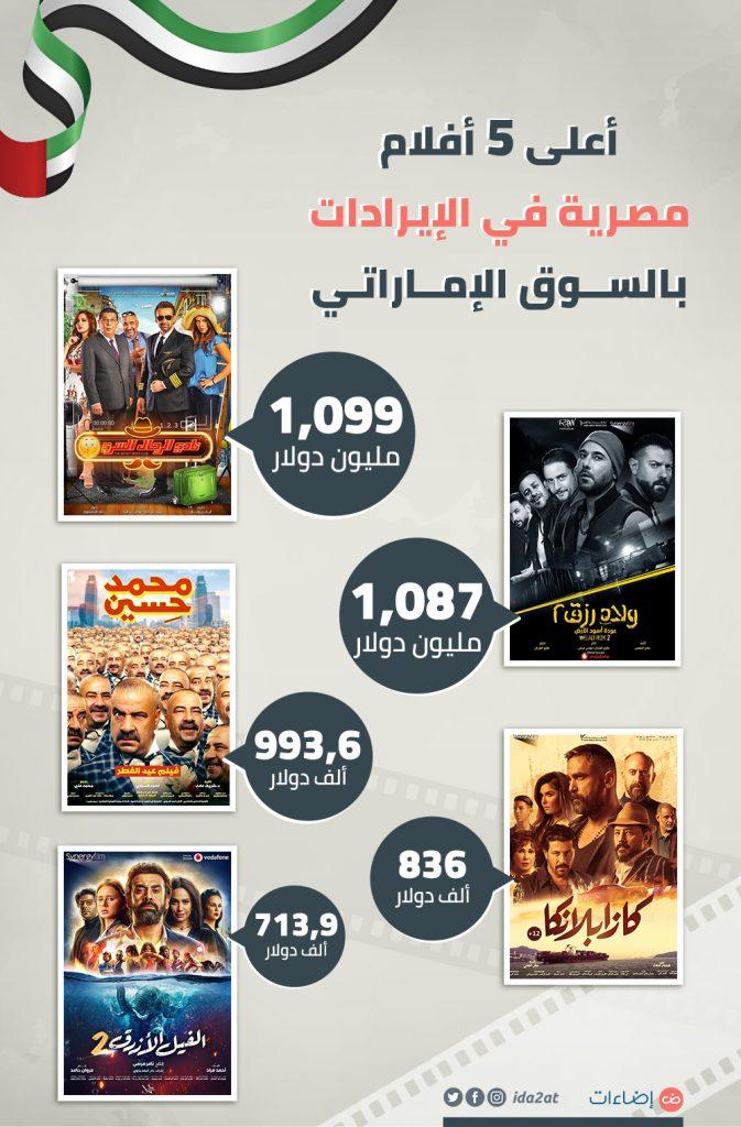 أفلام مصرية 2019
