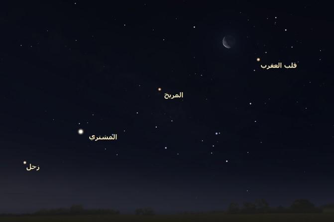 زحل المسيري المريخ سماء الليل