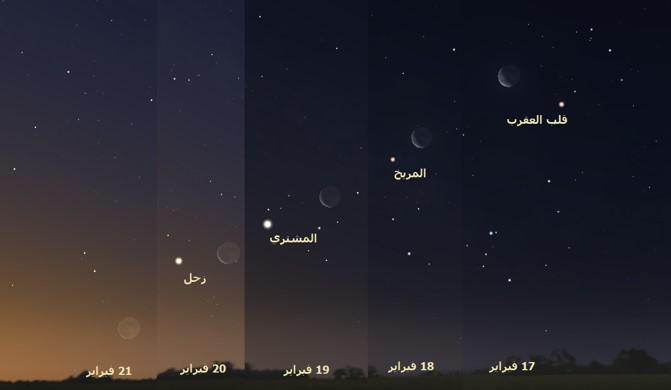 زحل المشتري المريخ قلب العقرب سماء الليل