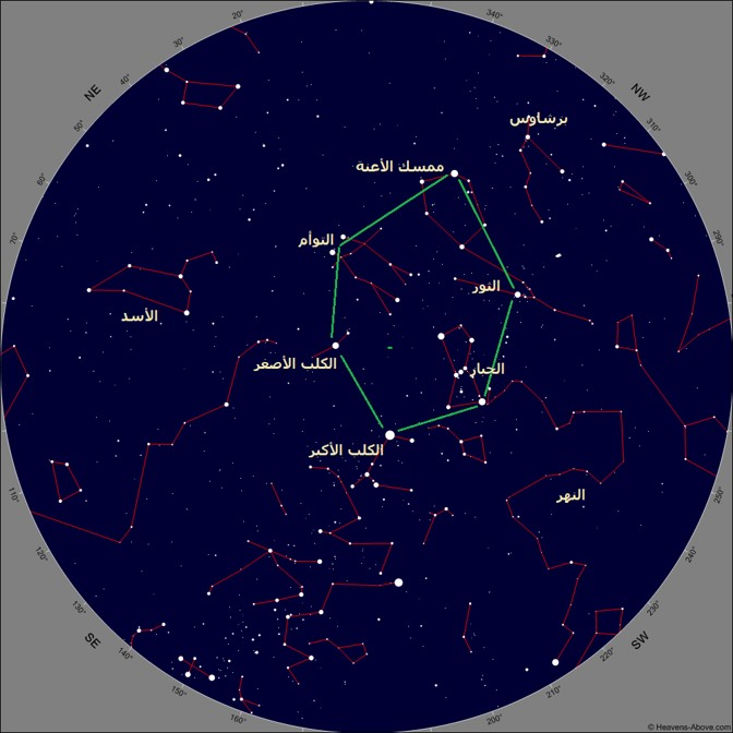 سماء الليل خريطة الليل
