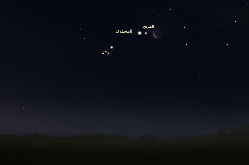 كواكب المريخ والمشتري وزحل فلك سماء الليل السماء الليلة