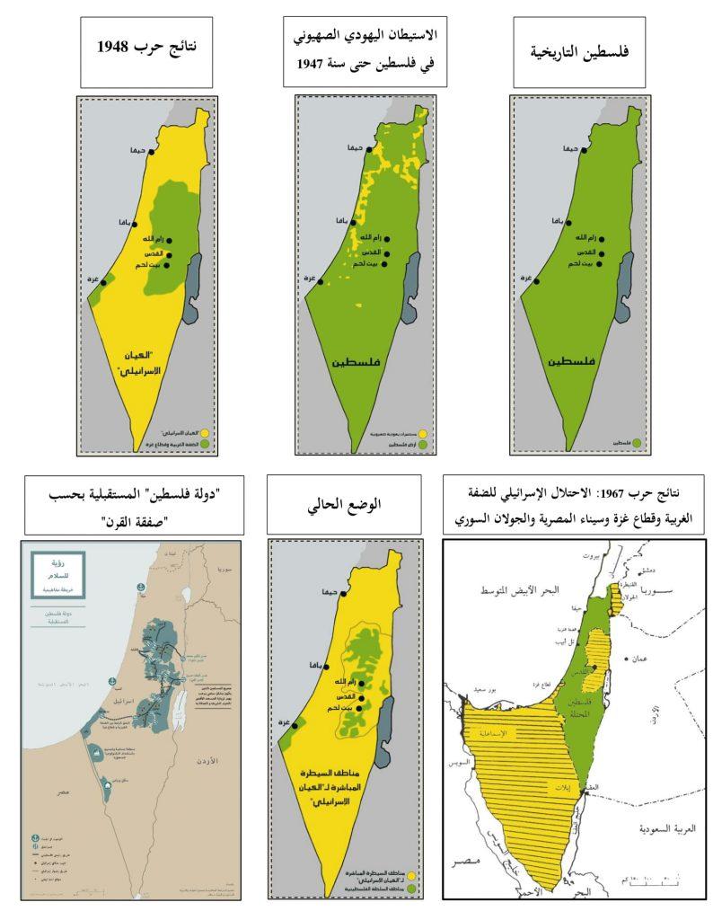 تطور السيطرة اليهودية الصهيونية على أرض فلسطين