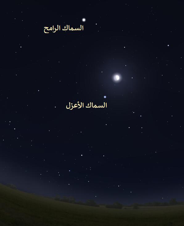 رصد فلكي سماء الليل فلك السماء الليلة
