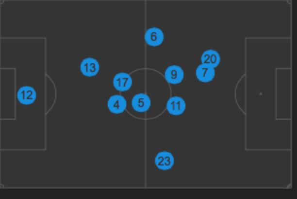 ديفيد لويز، ألمانيا، البرازيل، كأس العالم 2014، تشيلسي،