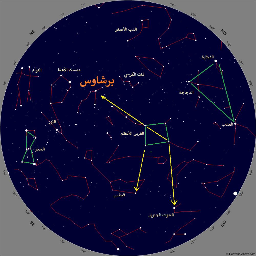 فلك رصد فلكي فضاء سماء الليل