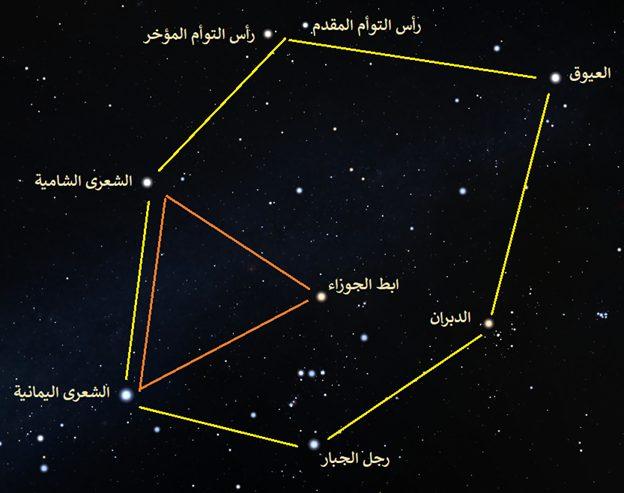الشعرى اليمانية الشعرى الشامية نجوم الشتاء رصد فلكي خريطة المساء السماء ليلا