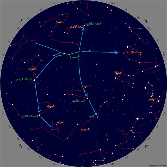 دليل سماء الليل لشهر مارس/ آذار 2021