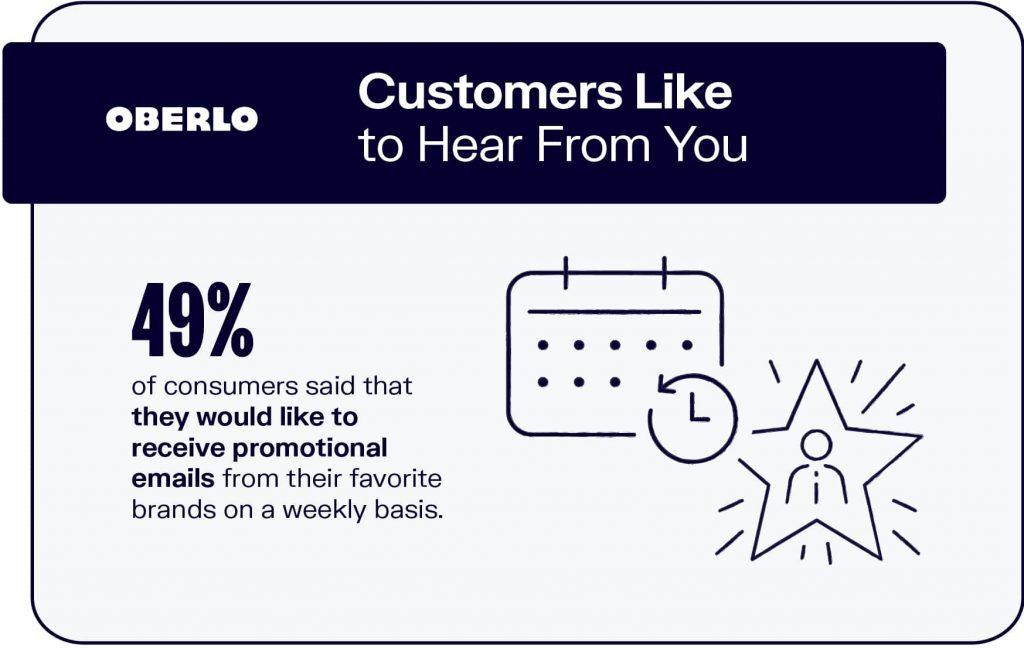 العملاء يحبون التواصل معك