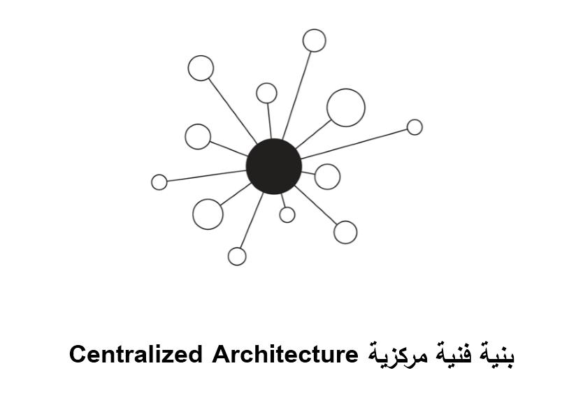 بنية فنية مركزية