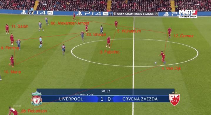 رسم ليفربول بـ 4-4-1-1 والتي يظهر فيه صلاح كمهاجم وحيد